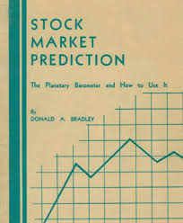 Stock Chart Prediction Stock Market Astrology Predictions Indian Stock Market