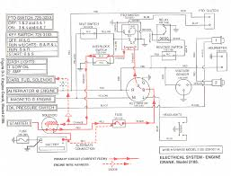 wiring diagram for cub cadet tractor the wiring diagram i have a 2185 cub cadet that wont start i have jumped the wiring