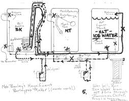 chiller wiring schematics moreover shovelhead oil line routing reading wiring diagrams for dummies on chiller wiring schematics