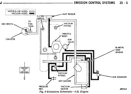 2001 Jeep Cherokee Vacuum Line Diagram   House Wiring Diagram Symbols in addition 2003 Jeep Wrangler Vacuum Lines Diagram   Wiring Diagrams • also Jeep 4 0 Vacuum Diagram   Online Schematic Diagram • moreover Jeep 4 0l Engine Cylinder Diagram     Wiring Diagram Portal   • in addition Jeep 4 2 Engine Vacuum Diagram 2002   Custom Wiring Diagram • as well 1976 Jeep Emission Diagram   Basic Guide Wiring Diagram • moreover 4 0 Jeep Engine Camshaft Diagram     Wiring Diagram Portal   • moreover 1993 Jeep Wrangler Vacuum Hose Diagram   Data Wiring Diagrams • further  additionally 2005 Jeep Wrangler Vacuum Diagram   Enthusiast Wiring Diagrams • also 1998 Jeep 4 0l Engine Diagram   Library Of Wiring Diagrams •. on jeep engine vacuum diagram wrangler cherokee in