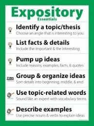 best literacy expository writing images  expository essentials poster ever wonder what the basics are for different types of writing check out the literacy store for smekens education original