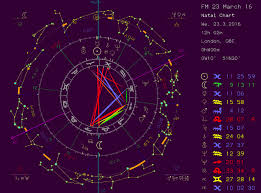 Katharina Bless Skyview Astrology