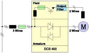 joliet technologies abb dcs 400 digital dc converter drive