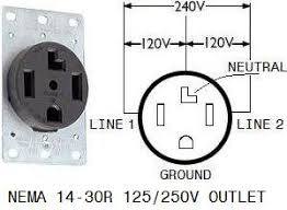 connecting portable generator to home wiring prong and prong newer homes have 4 prong 125 250v drier outlet nema 14 30r it provides a separate ground hole besides l1 l2 and n see diagram for our task it has