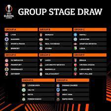 Galatasaray'ın rakipleri kim oldu, hangi takımlarla eşleşti? 2021-22 Galatasaray  UEFA Avrupa Ligi rakipleri
