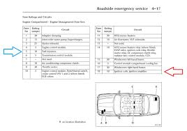 1999 acura tl fuse diagram 1999 wiring diagrams