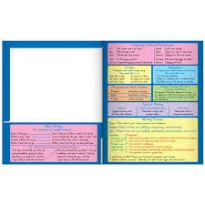 Common Core Resource Folders Fourth Grade