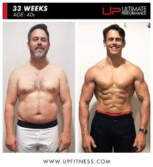 book your free u p consultation and start your transformation today