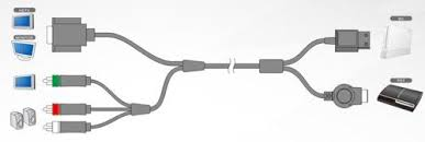 iphone ipad accessories reviews wii ps3 vga cable installation connection diagram wii and ps3 hd vga cable