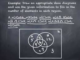 Use The Given Information To Fill In The Number Of Elements For Each Region In The Venn Diagram Videos Matching 2 4 Surveys And Cardinal Numbers A Revolvy