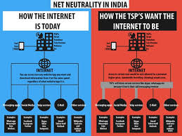 best net neutrality in ideas net net neutrality net neutrality in net neutrality issues
