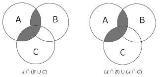Contoh Diagram Venn Komplemen Prinsip Dualitas Komarru Jaman