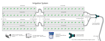 Small Picture Designing Irrigation System For Home Home Design