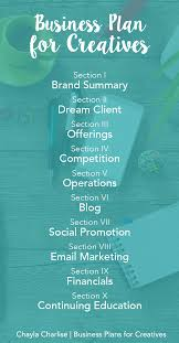 Online Sales Business Plan Sections Business Plan For Creatives Young Creative