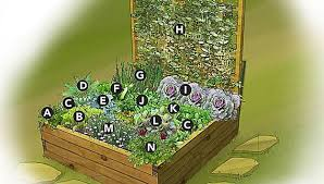 Small Picture Fabulous Raised Garden Bed Design Plans 13 Unique Diy Raised