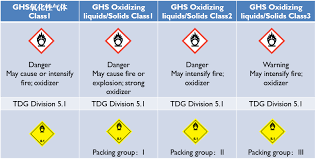 Tdg Symbols Chart Transportation Of Dangerous Goods In China Chemical