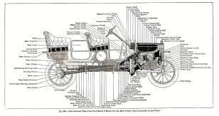 1929 chevrolet truck wiring diagram chevrolet truck ignition system 1929 chevrolet wiring diagram basic guide o latching relay circuit on chevrolet truck ignition system