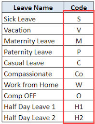 Leave Tracker Template In Google Sheets Updated For 2019