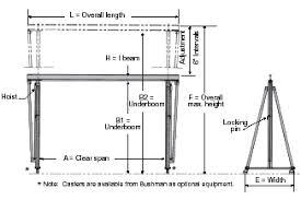 gantry crane plans. mobile gantry cranes crane plans