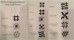 Secret Quilt Codes - Behind the Quilts of the Civil War & Quilt Code Patterns. Picture. Codes Adamdwight.com