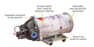 shurflo on demand diaphragm pump 1 8 gpm 60 psi 12 volt model features for shurflo on demand diaphragm pump 1 8 gpm 60 psi 12