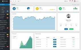 Angular 4 Line Chart Mash Able Bootstrap 4 Angular 4 Admin