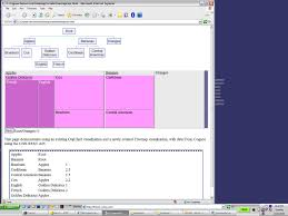 Cms Org Chart Implementing Treemaps And Orgcharts Using Cognos Mashup