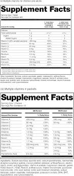 Nutrition Labels Template Federal Register Food Labeling Revision Of The Nutrition