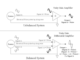 tip impedance alectro systems inc balanced system diagram