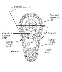 looking for timing diagram for chevy venture van cam and crankshaft