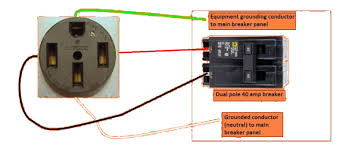 range outlet electrical building made easy newer range outlet wiring to breaker