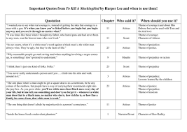 to kill a mockingbird quoby fionarigney teaching resources tes