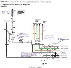ford 7 blade wiring diagram wiring diagram and ebooks • hopkins 7 way plug wiring diagram mikulskilawoffices com rh mikulskilawoffices com 7 blade trailer wiring diagram 7 blade trailer wiring diagram