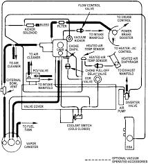 repair guides vacuum diagrams vacuum diagrams autozone com Honeywell Chronotherm Iii Wiring Diagram Honeywell Chronotherm Iii Wiring Diagram #42 Honeywell Chronotherm III Thermostat Connection