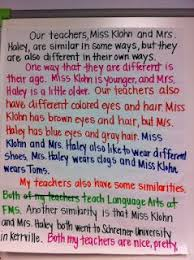 Elementary Essay Examples Elementary Education Essay Lac Tremblant Nord Qc Ca