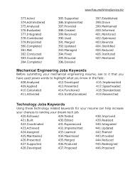 Resume Key Words 7 Keywords For Retail Management Resume