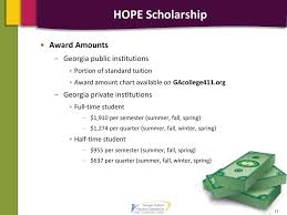 Hope Scholarship Chart Georgias Financial Aid Programs 2014 Ppt Download