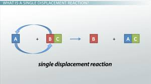single displacement reaction definition examples lesson transcript study com