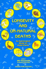 Che Guevara Natal Chart Longevity And Un Natural Deaths An Astrological Study On Natal Charts