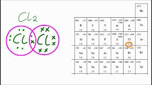 4 2 Relative Polarity Of Bonds From Electronegativity Values Sl Ib Chemistry