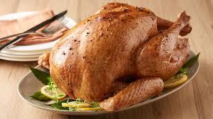 Turkey Chicken Poultry Cooking Time Bettycrocker Com