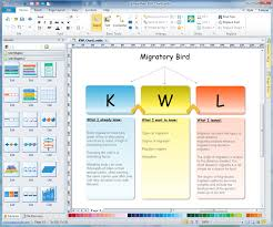 Use Kwl Strategy In Your Class