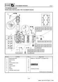 yamaha 9 9 outboard. yamaha 9 outboard wiring diagram pdf