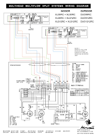 airwell xls 9 12rc duo 99 912 1212rc wiring diagram service manual airwell xls 9 12rc duo 99 912 1212rc wiring diagram
