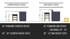 best countertop stool height choosing the right bar stool height for your counters interiors