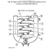 1999 ford f 150 torque diagram most uptodate wiring diagram info • ford f150 4 2 v6 manual transmission is the firing order 1 4 2 5 3 rh 2carpros com 1998 ford f 150 fuse box diagram 1999 ford f 150 interior