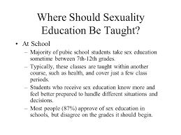 chapter sexuality education quote for the day parents are the where should sexuality education be taught