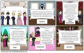 wuthering heights storyboard by rebeccaray