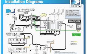 directv deca wiring diagram beautiful direct tv wiring diagram directv deca wiring diagram beautiful direct tv wiring diagram squished me prepossessing directv genie