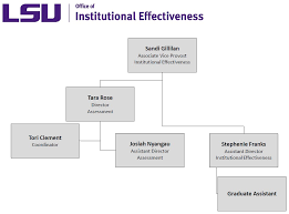 Org Chart Lsu Office Of Institutional Effectiveness